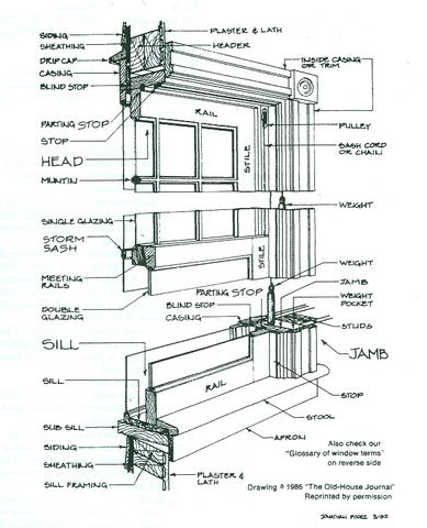 453315518713259989 furthermore Exterior Structural Cad Detail Library also Octagon house further Shop Front With Awning Black And White Line Art Gm503352096 82478581 also Door Swing Direction. on exterior door s