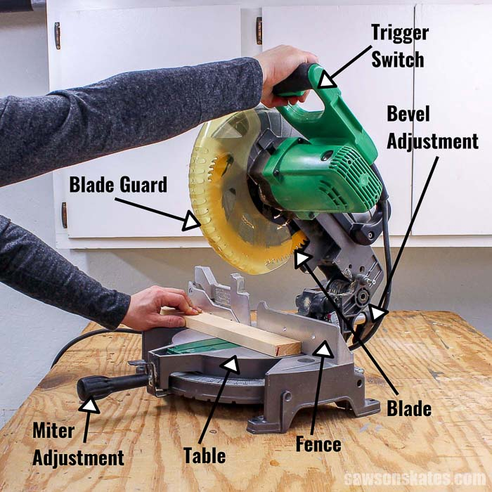 Diagram showing parts of a miter saw including the blade guard, miter adjustment, table, fence, blade, bevel adjustment, and trigger switch.