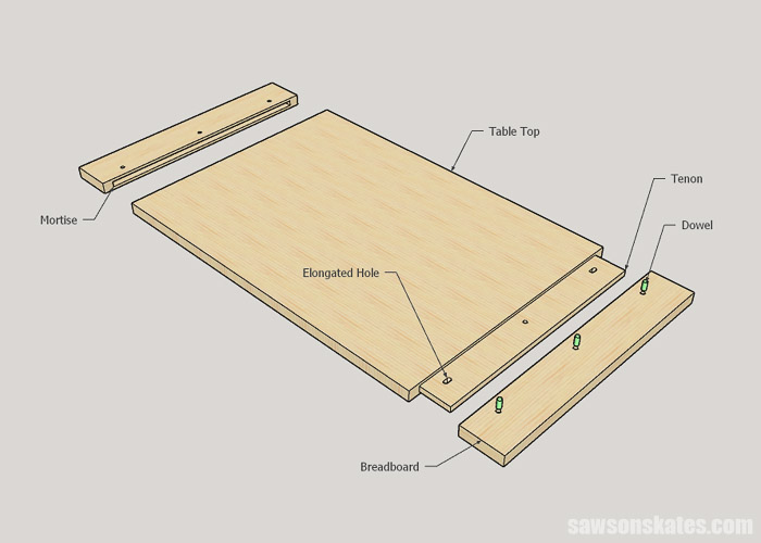 Sketch showing how breadboard ends were traditionally attached to a DIY farmhouse table