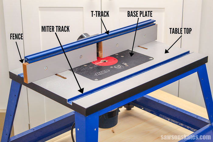 Parts of a router table
