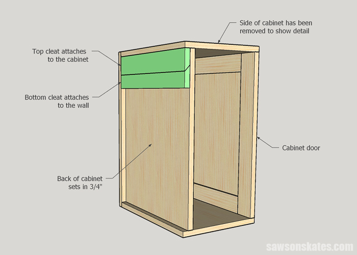 Sketch showing to conceal a DIY french cleat at the back of a wall cabinet