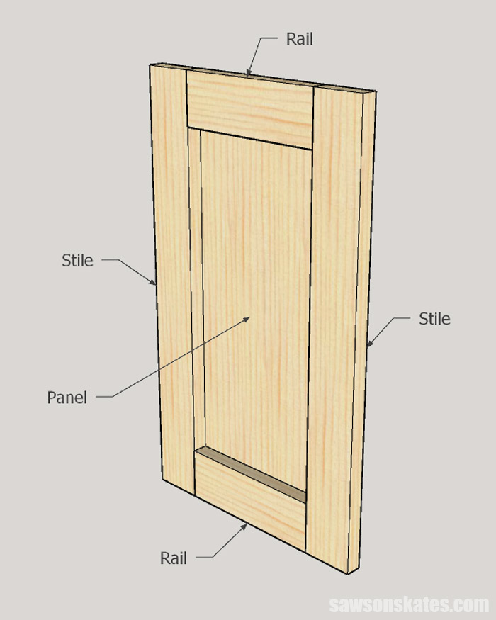 Sketch showing the part names of a cabinet door